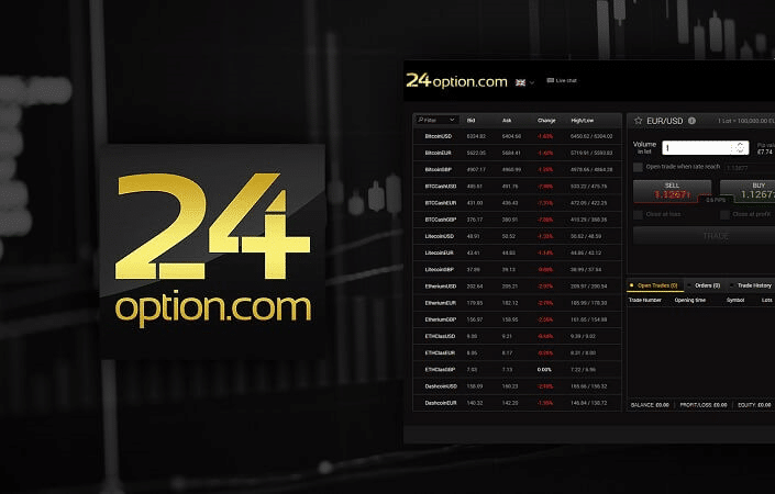 24Option ¿Cómo registrarse con 24Option?