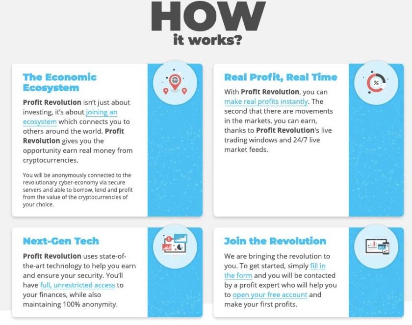 Profit Revolution Come registrarsi con Profit Revolution?